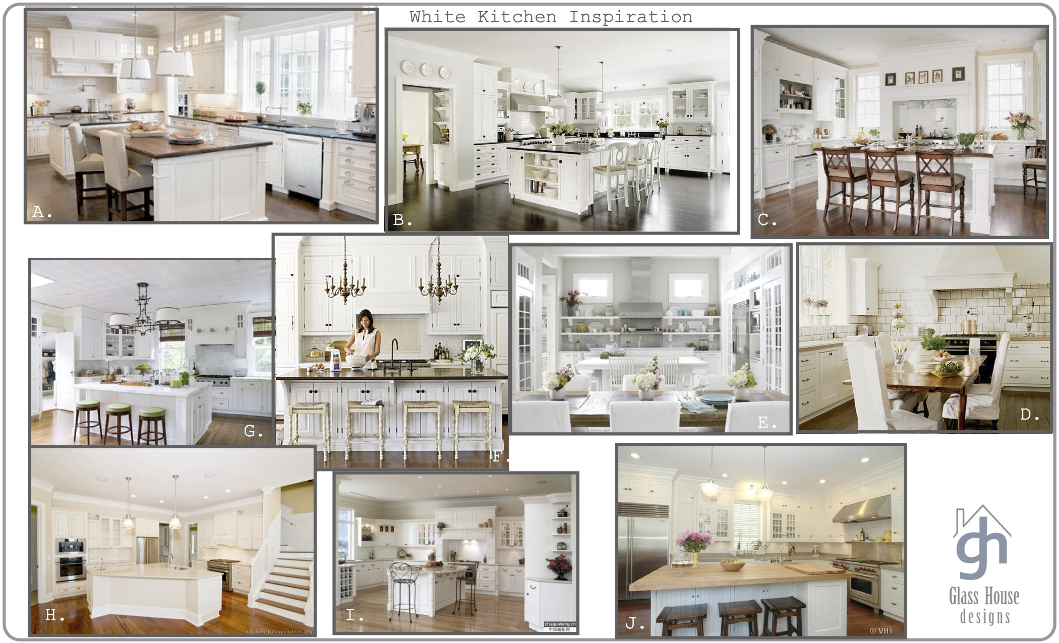 White kitchen design inspiration home ideas pinterest for Kitchen decor inspiration
